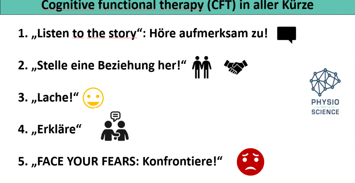 Cognitive functional therapy (CFT) in aller Kürze