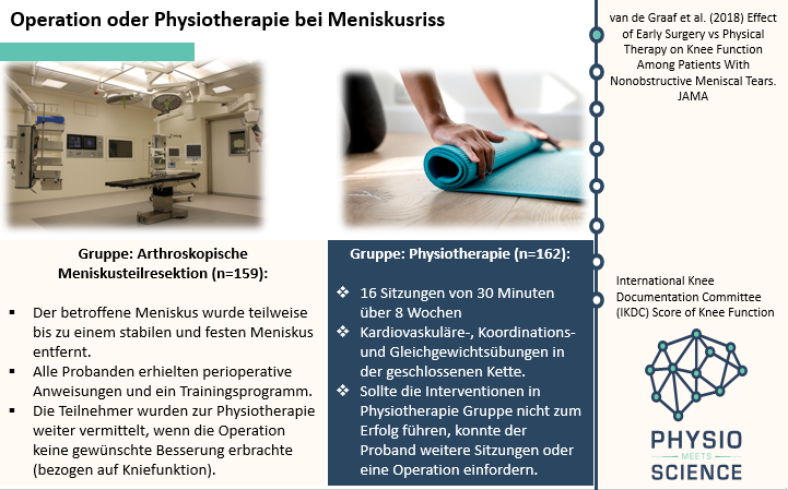 Operation oder Physiotherapie bei Meniskusriss