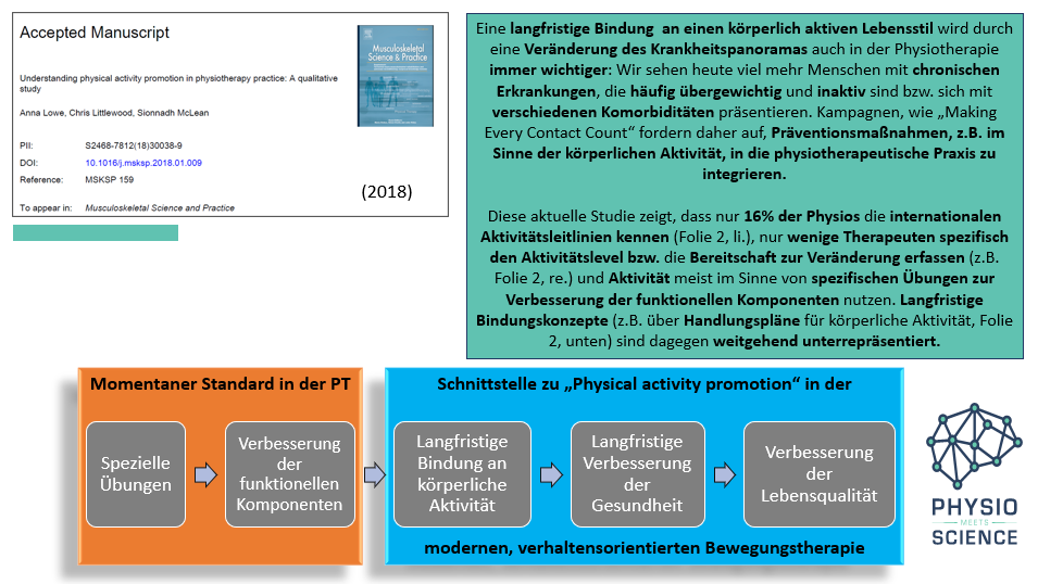 Physical Activity Promotion aktuell